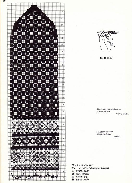 Варежки спицами. Как вязать варежки спицами - описания и схемы 64
