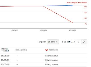 Pesan Hilang Name Pada Google Webmaster