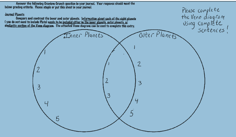 Planets Inner and Outer Planets Similarities in a Diagram ...