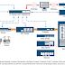 Pulse Secure (formerly Juniper Pulse) - UAC Configuration Summary