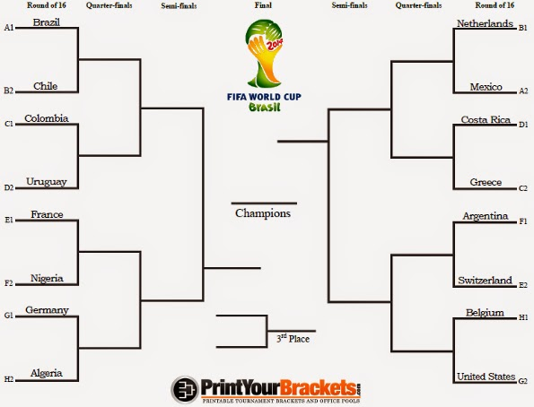 picture about Printable World Cup Brackets referred to as Printable Fifa World-wide Cup Brazil Football Bracket Business Pool
