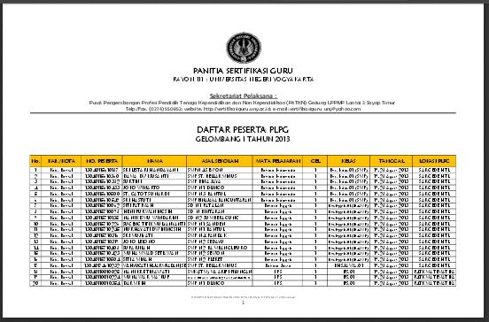 Adapun daftar peserta untuk Rayon 111 UNY Tahap 1 dapat anda dilihat