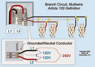 gfci outlet hookup Adding electrical outlets: how to wire a new outlet to an existing one updated on september 28, 2017  the gfci outlet is designed to eliminate that hazard.