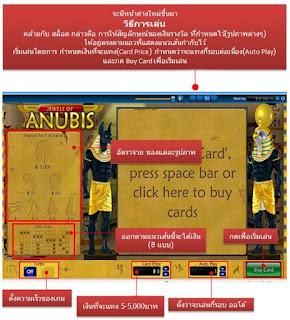 SBOBET-วิธีการเล่นเกมส์ Jewels Of Anubis