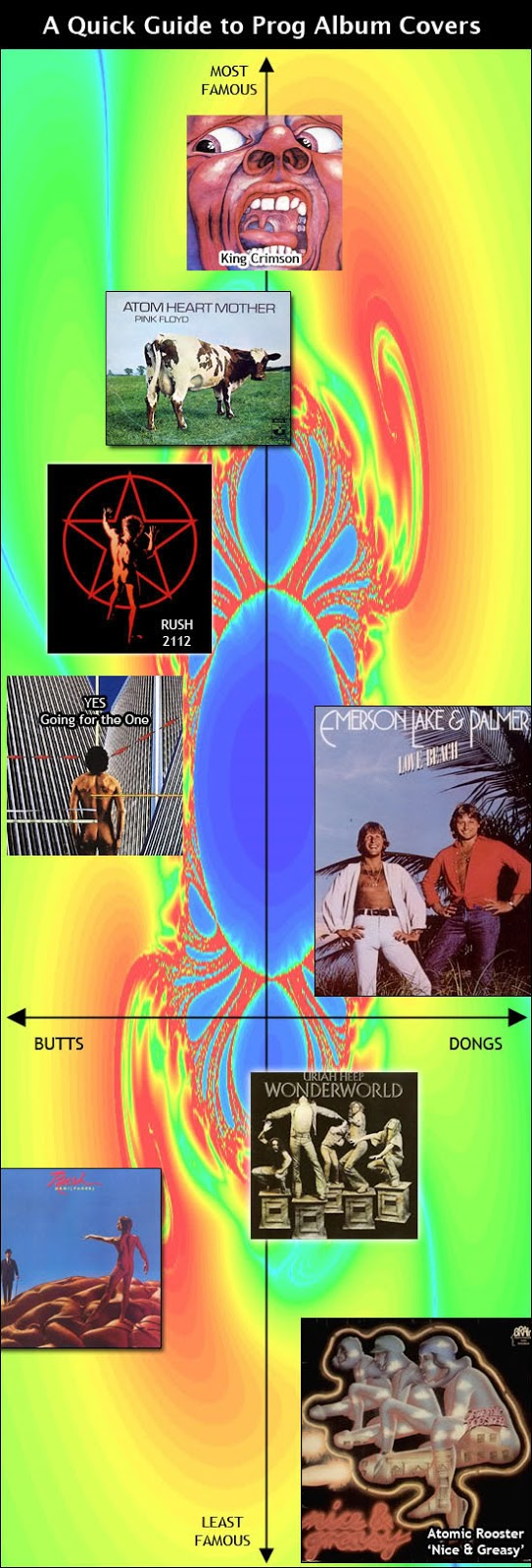 Art rockprogressive rock by bruce eder worldsoundmusic keith emerson solved his problem and progressive rocks larger problem by breaking up the nice he hooked up with greg lake of king crimson fandeluxe Image collections