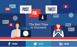 timing sosial media