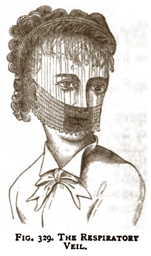 The Respiratory Veil