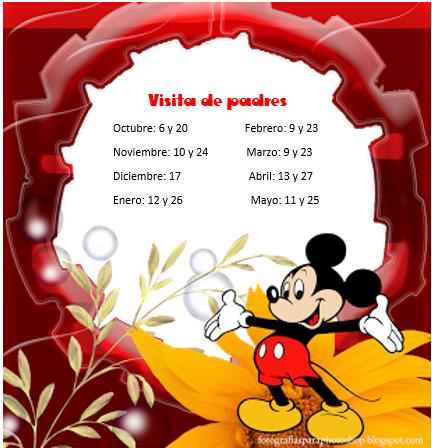 VISITAS DE PADRES Y MADRES.2014/2015