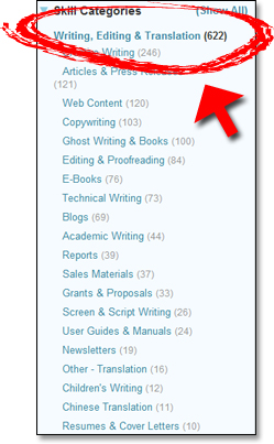 Guru.com's Writing Jobs (Categories)
