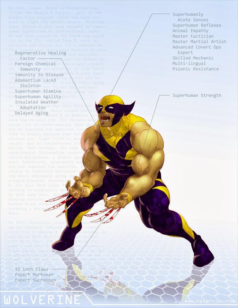 Lobezno / Wolverine by Ogi Grujic