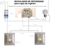 Regulador de intensidad para caja de registroextraplano esquemas el ctricos - Regulador de intensidad ...