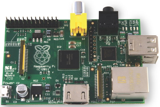 how to use ssh to connect to raspberry pi