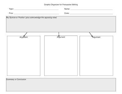Argumentative essay graphic organizer professional cv template ...