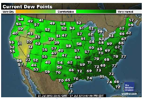 Through a Running Lens Dew Point and Runners What is it and why