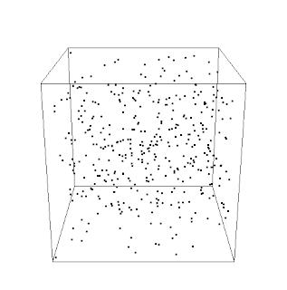Plotting randu dataset