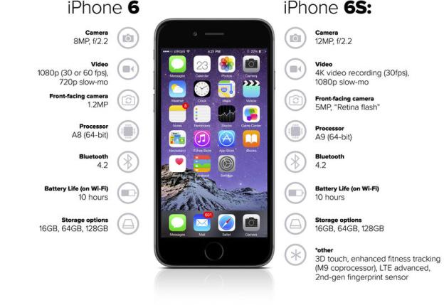 iphone 6 plus | Personal Entertainment SNS