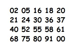 LotoMania 1426 - dezenas sorteadas - 02 05 16 18 20 21 24 30 36 37 40 52 55 58 61 68 75 80 91 00