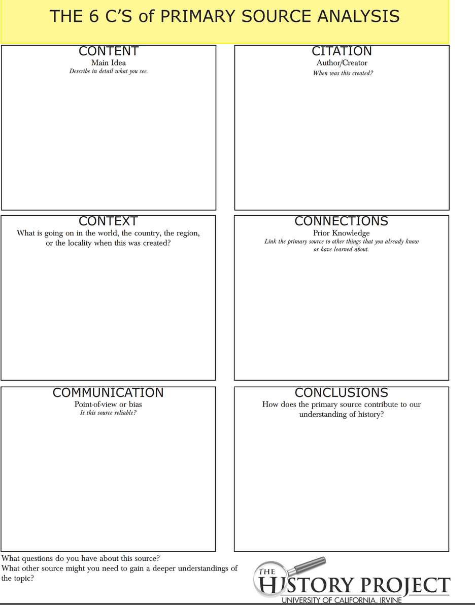 Printables Primary Source Analysis Worksheet excellent cheat sheet featuring the 6 cs of primary source this doc is created by university california irvine and publicly available here