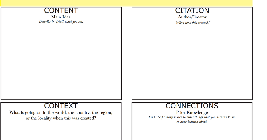 Excellent Cheat Sheet Featuring The 6 Cs of Primary Source – Primary Source Analysis Worksheet