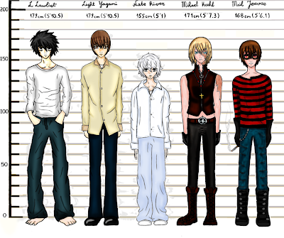 Death Note Characters by Height by Comparison