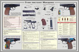 9-мм ПИСТОЛЕТ МАКАРОВА