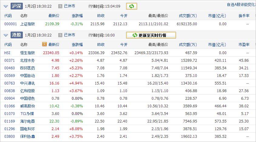 中国株コバンザメ投資ウォッチ銘柄watch20140102