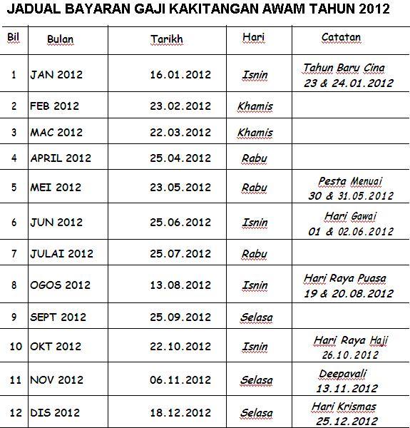 Jadual Gaji Kakitangan Awam Tahun 2012