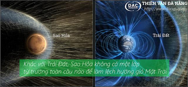 DAC%2B-%2B2%2Bcopy - Liệu trên Sao Hỏa có tồn tại bầu khí quyển hay không?