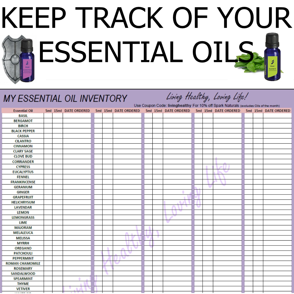 Gutsy image with regard to essential oils chart printable