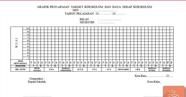 Contoh Format Grafik Pencapaian Target Kurikulum Dan Daya
