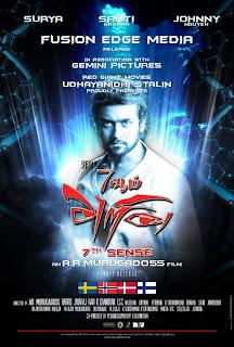 Xem phim Giác Quan Thứ 7 2011, download phim Giác Quan Thứ 7 2011