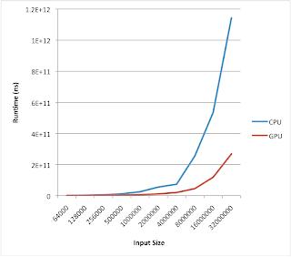 Runlength encoding  Rosetta Code