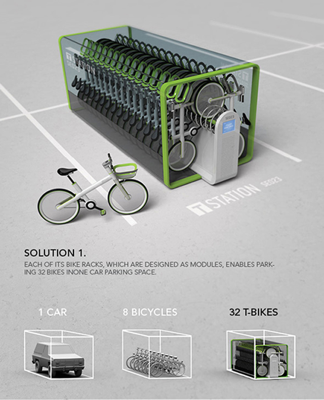 Super Smart Bike Sharing