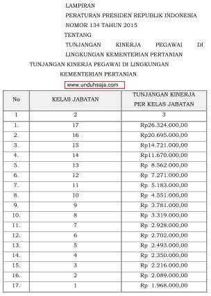 tabel tukin kementan 2015
