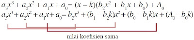 H(x) = b2 x2 + b1x + b0 dan sisa = Ao maka suku banyak P(x)