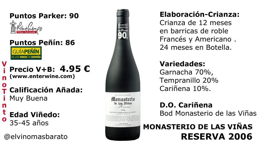 рейтинг вин