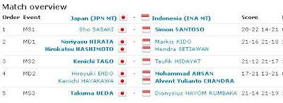 Hasil-pertandingan-thomas-cup-2012-IndonesiaVSJepang