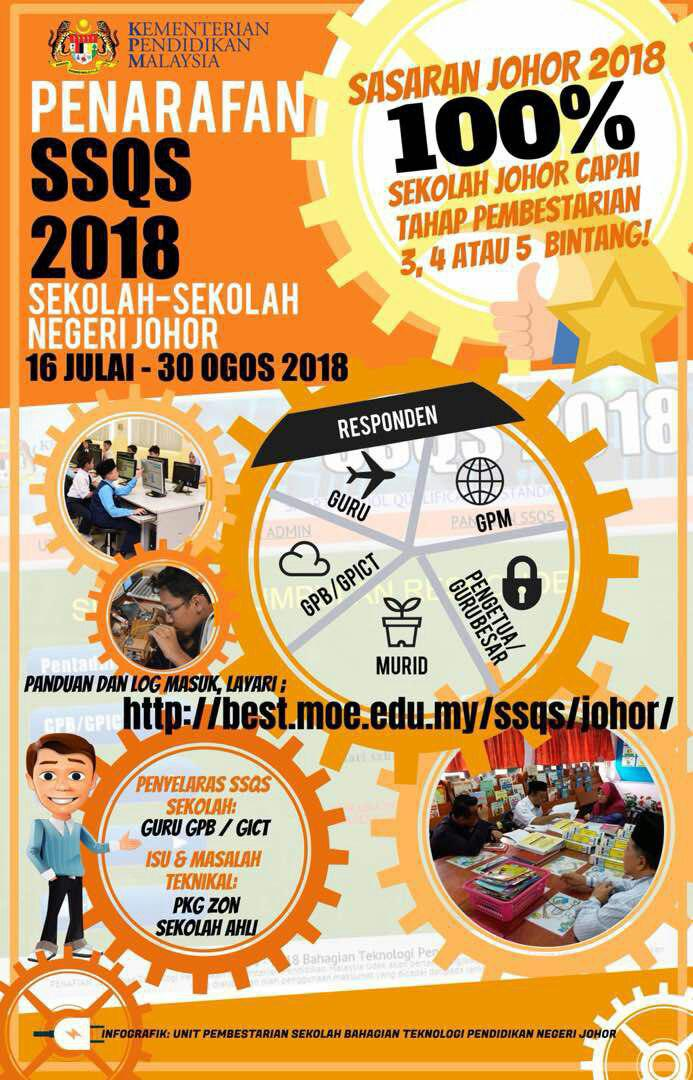 SSQS 2018