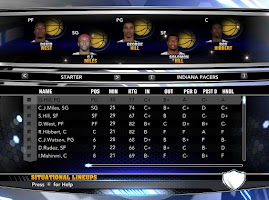 NBA 2k14 Custom Roster Update v4 : February 21st, 2015 - Trade Deadline - Pacers Roster
