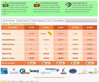 Daftar paket hosting murah dari Rajawebhost.com