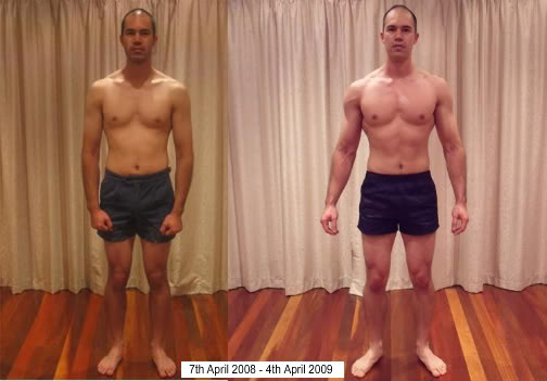 How To Lose Body Fat diet plan