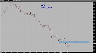 prix de l'or, de l'argent et des minières / suivi quotidien en clôture - Page 2 Chart20130711120841