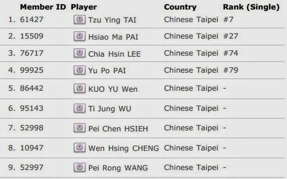 Daftar Skuad Tim Inti China Taipe Uber Cup 2014