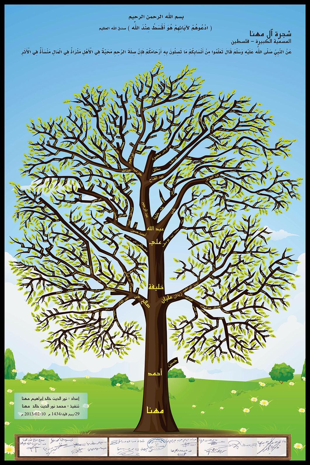 شجرة عائلة آل مهنا في فلسطين المسمية الكبيرة شجرة عائلة آل مهنا في فلسطين المسمية الكبيرة