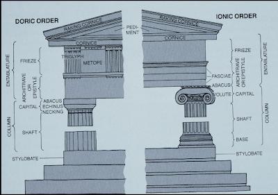greek architecture doric ionic and corinthian columns