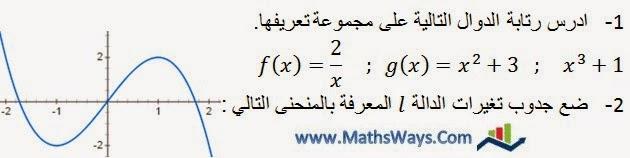 عموميات حول الدوال العددية جزء6 رتابة دالة عددية