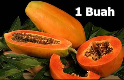 resep manisan buah pepaya