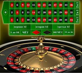 интернет казино дилерская версия