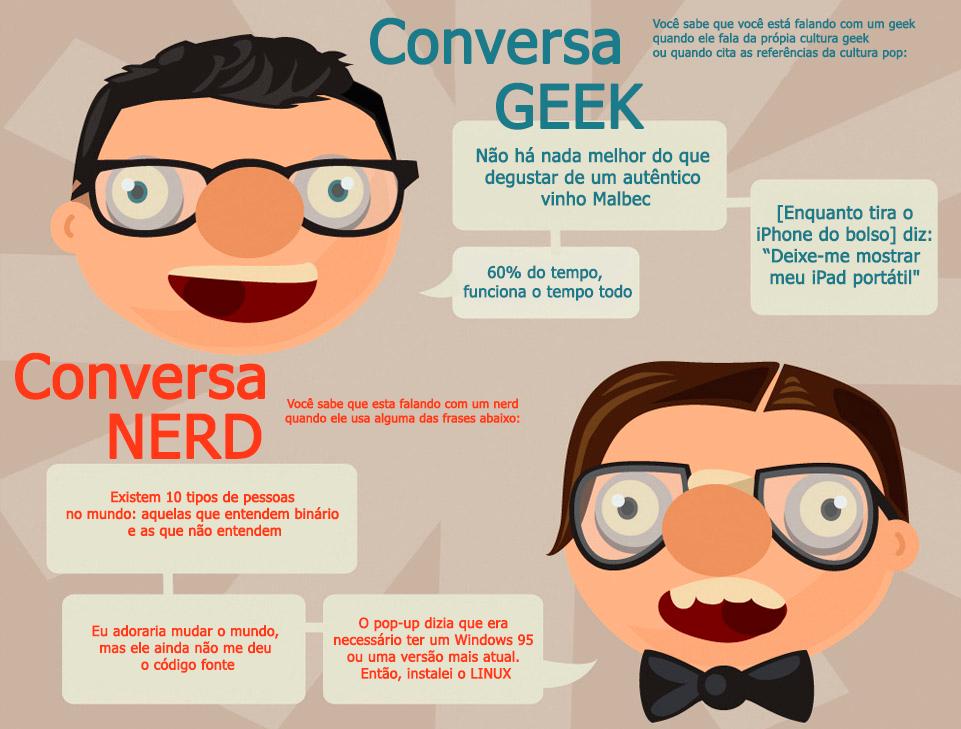 Geek 4 geek dating