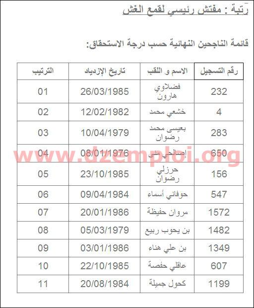 نتائج مسابقة التوظيف في مديرية التجارة لولاية بسكرة 2013 6a.JPG